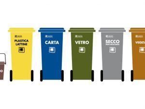 Nuova gestione dei rifiuti